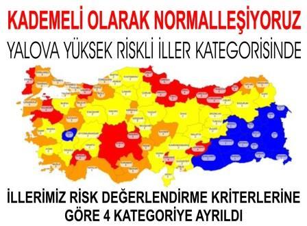 YALOVA Yüksek Riskli Kategoride
